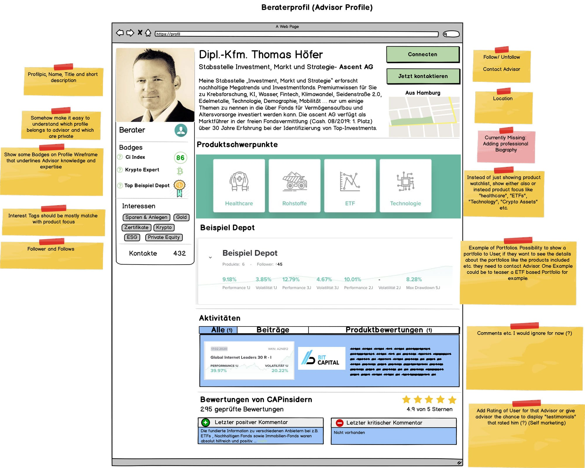 AdvisorProfile_Wireframe